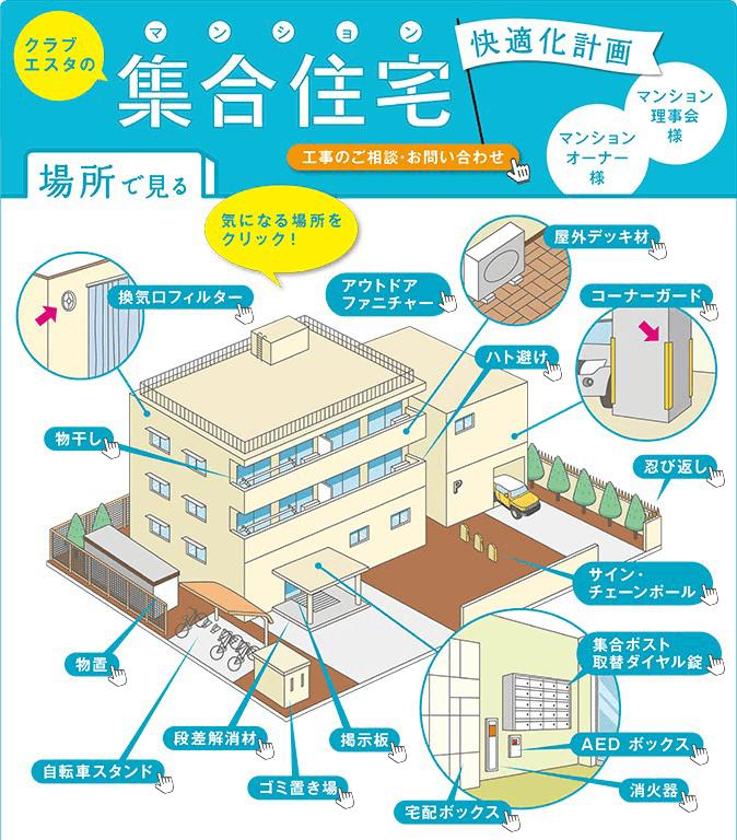 集合住宅1