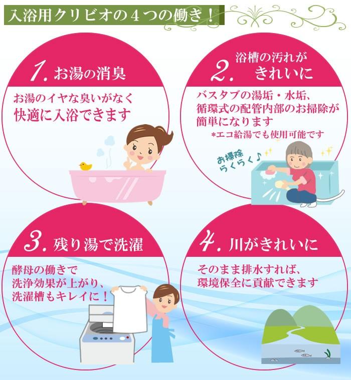 クリビオ入浴剤の4つの効果!
