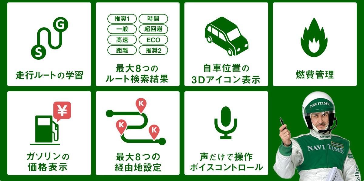 走行ルートの学習/最大8つのルート検索結果/自車位置の3Dアイコン表示/燃費管理/ガソリンの価格表示/最大8つの経由地設定/声だけで操作ボイスコントロール