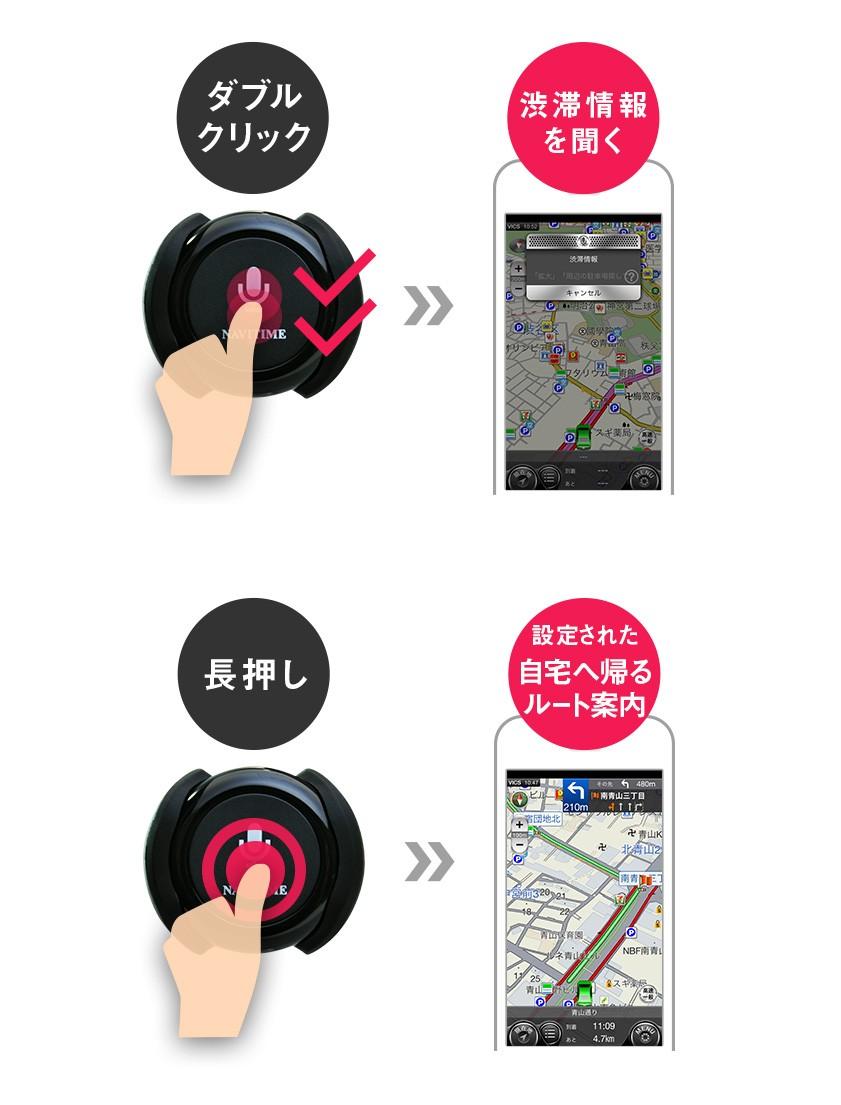 操作方法 ダブルクリック→渋滞情報を聞く 長押し→設定された自宅へ帰るルート案内