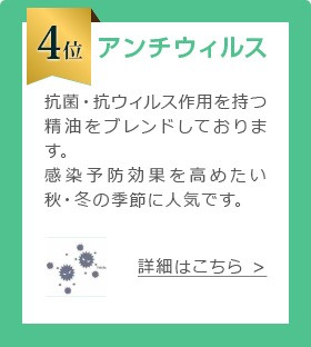 4位アンチウィルス