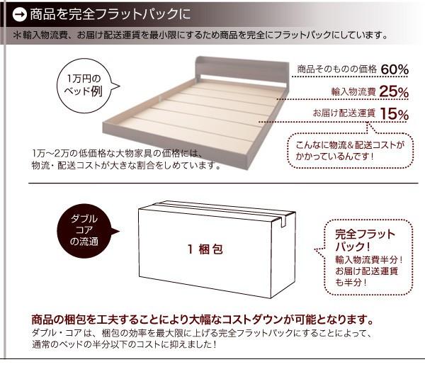 ダブルベッド ベッド ダブル フレームのみ フロアベッド ローベッド 画像12