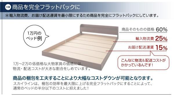 ベッド シングル シングルベッド マットレス付き フロアベッド ローベッド 画像12