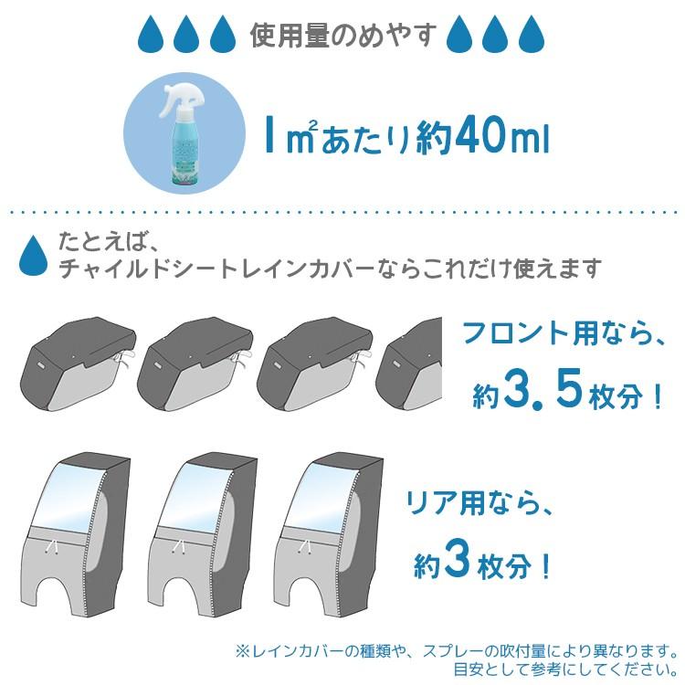 撥水効果量