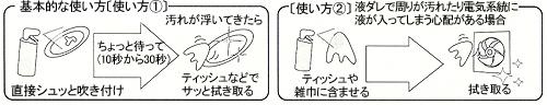 超電水,クリーンシュ!シュ!,超電水クリーナー