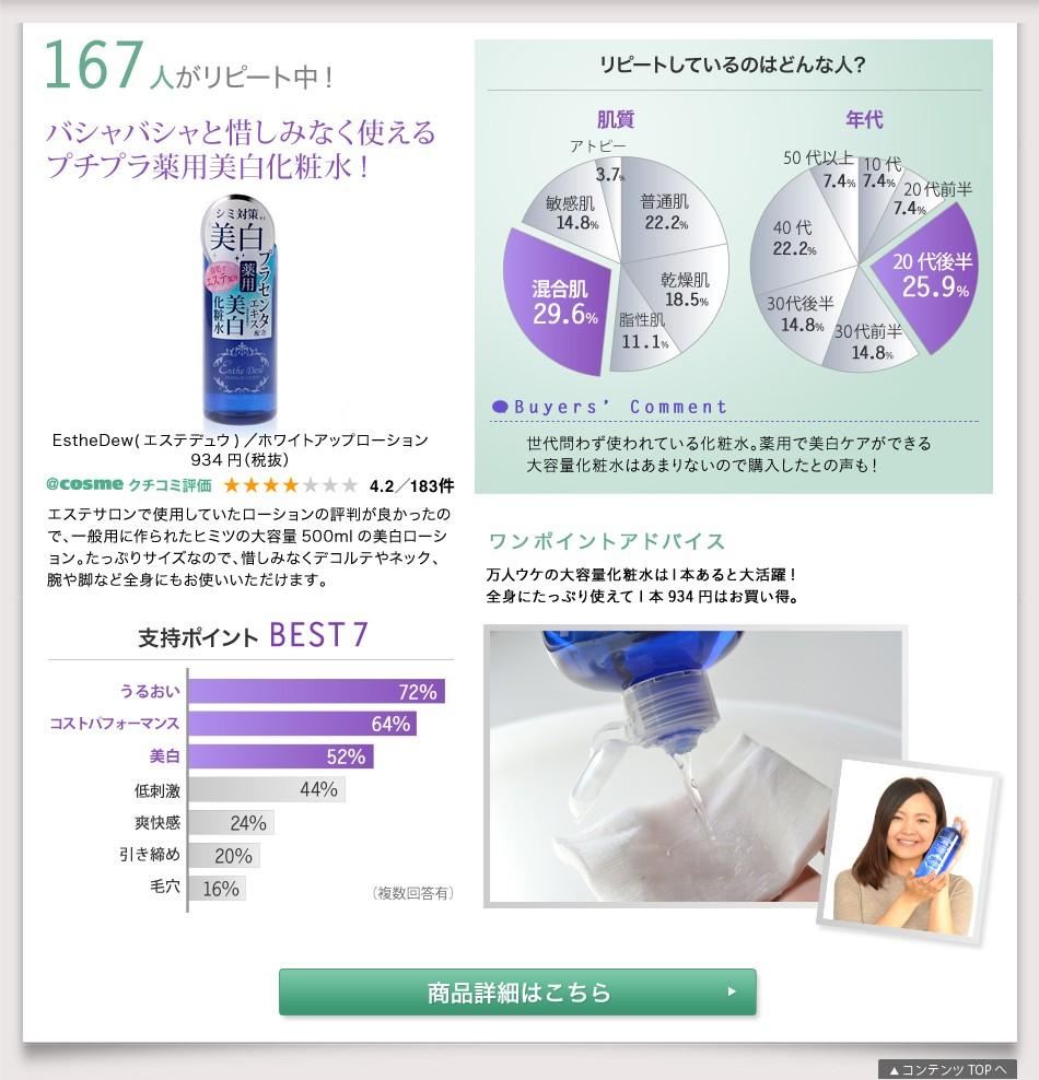 167人がリピート中!バシャバシャと惜しみなく使えるプチプラ薬用美白化粧水