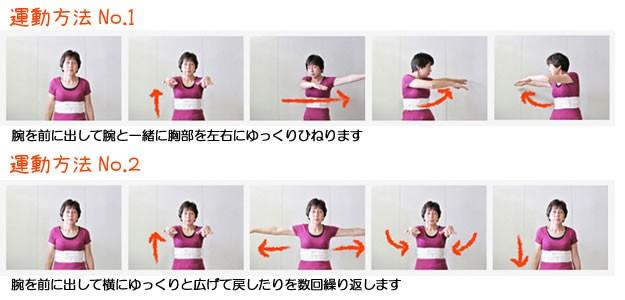 運動方法1.2