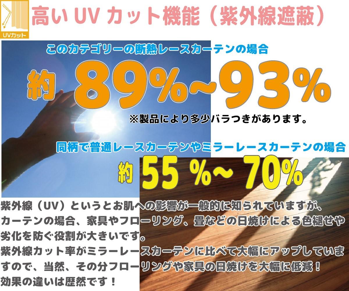 UVカット機能レースカーテン