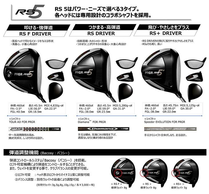 PRGR RSドライバー 2020