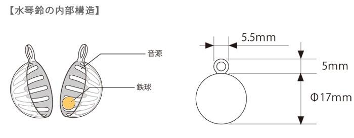 オルゴールのような癒しの音色 水琴鈴 水琴鈴の内部構造