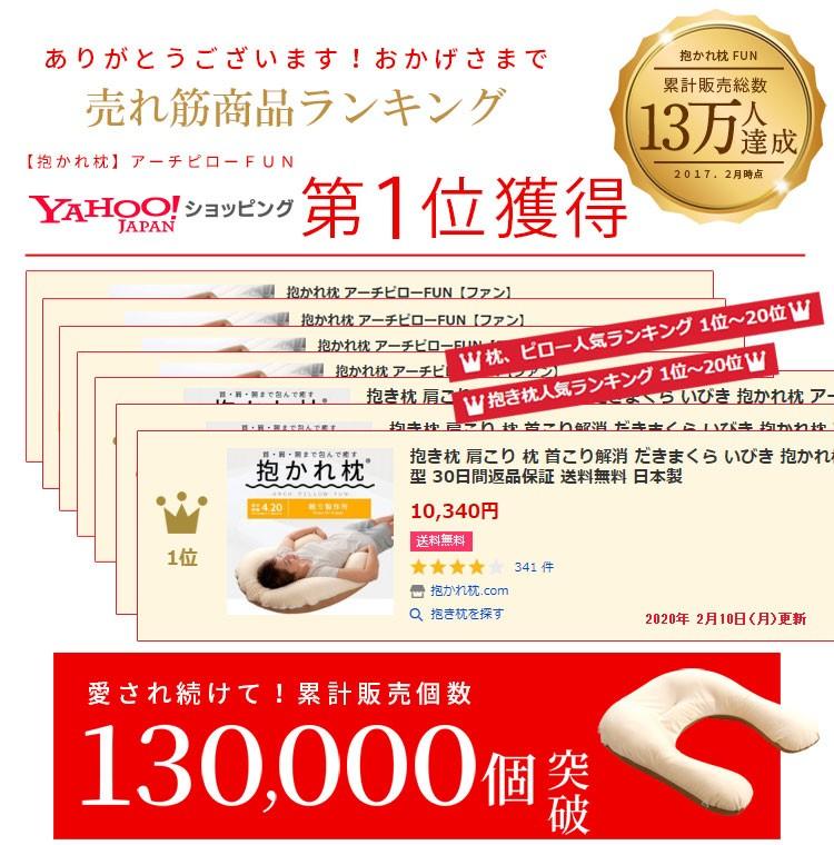 ありがとうございます!おかげさまで売れ筋商品ランキング第1位獲得 ヤフージャパンショッピング 愛され続けて!累計販売個数130,000個突破