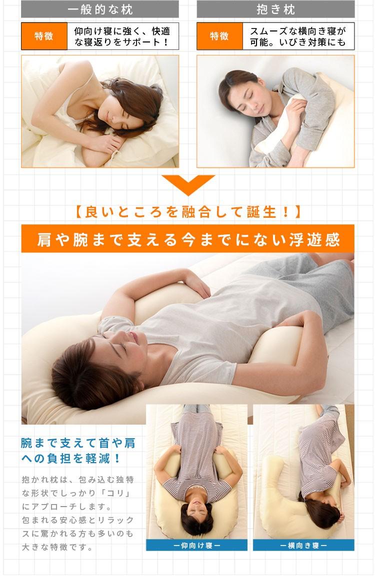 一般的な枕/特徴・仰向け寝に強く、快適な寝返りをサポート! 抱き枕/特徴・スムーズな横向き寝が可能。いびき対策にも→【良いところを融合して誕生!】 肩や腕まで支える今までにない浮遊感 腕まで支えて首や肩への負担を軽減!抱かれ枕は、包み込む独特な形状でしっかり「コリ」にアプローチします。包まれる安心感とリラックスに驚かれる方も多いのも大きな特徴です。