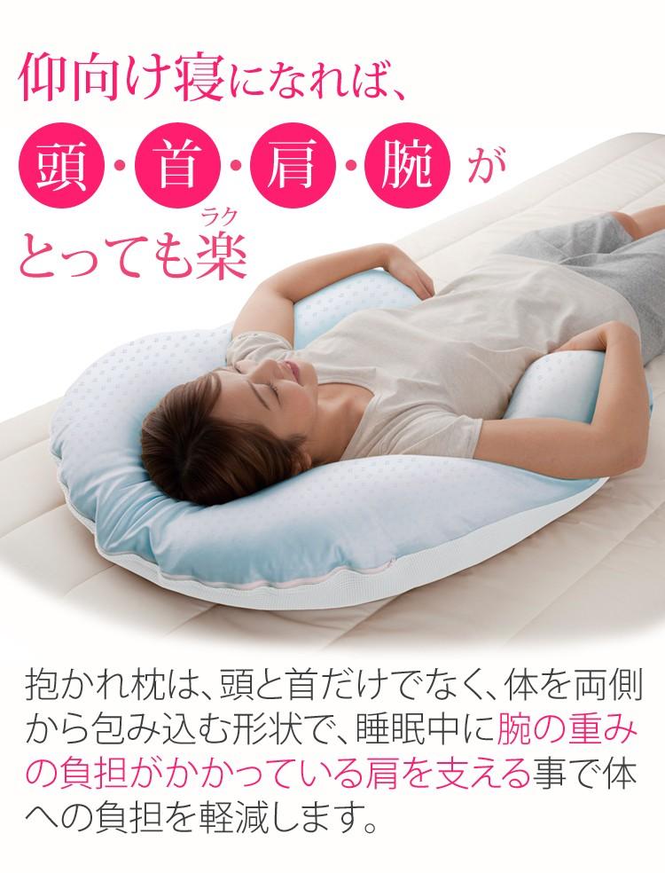 仰向き寝になれば頭・首・肩・腕が楽に