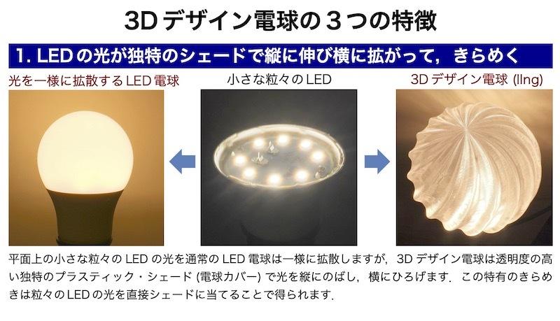 LEDの光が独特のシェードで縦に伸び横に拡がってきらめく