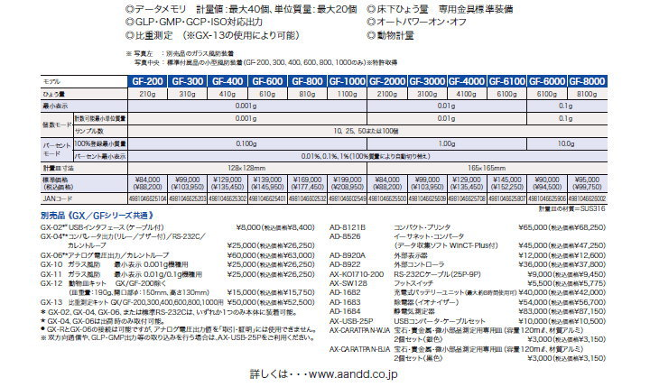 A&D(エー・アンド・デイ) 汎用電子天びん GFシリーズ