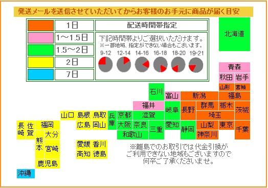 お買い物ガイド発送詳細