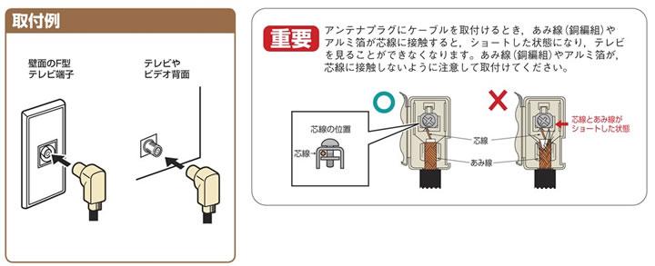 アンテナプラグ(コネクター)、F型接栓取り付けワンポイント ...