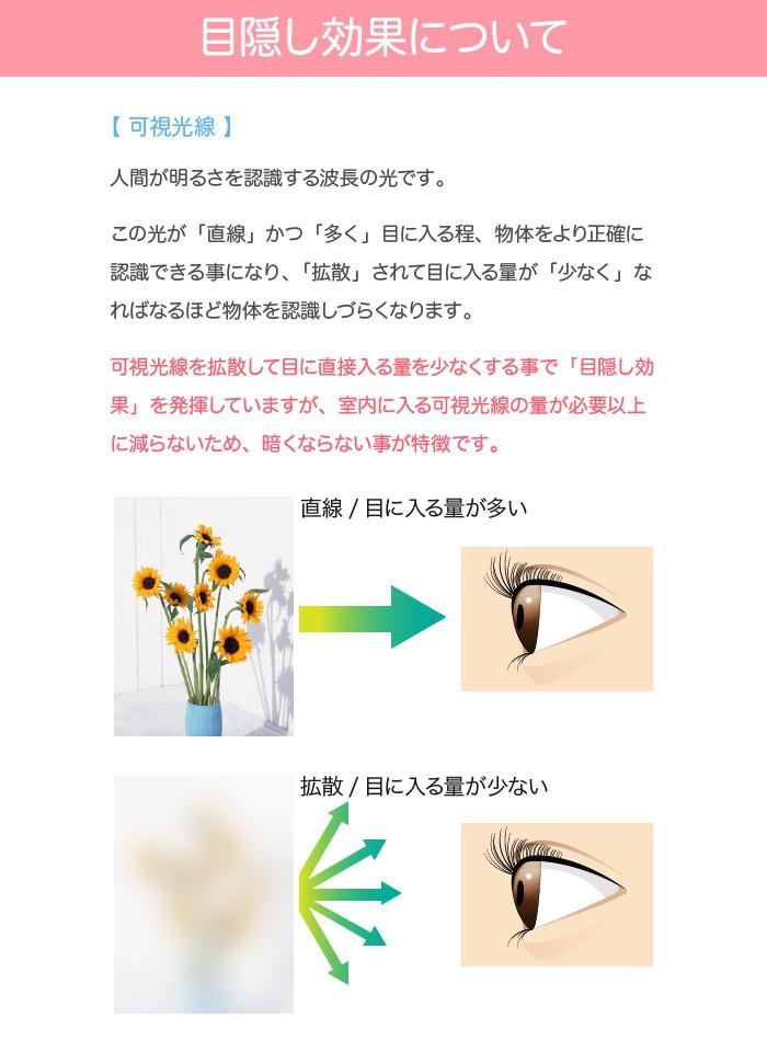 目隠しシートの目隠し効果仕組み