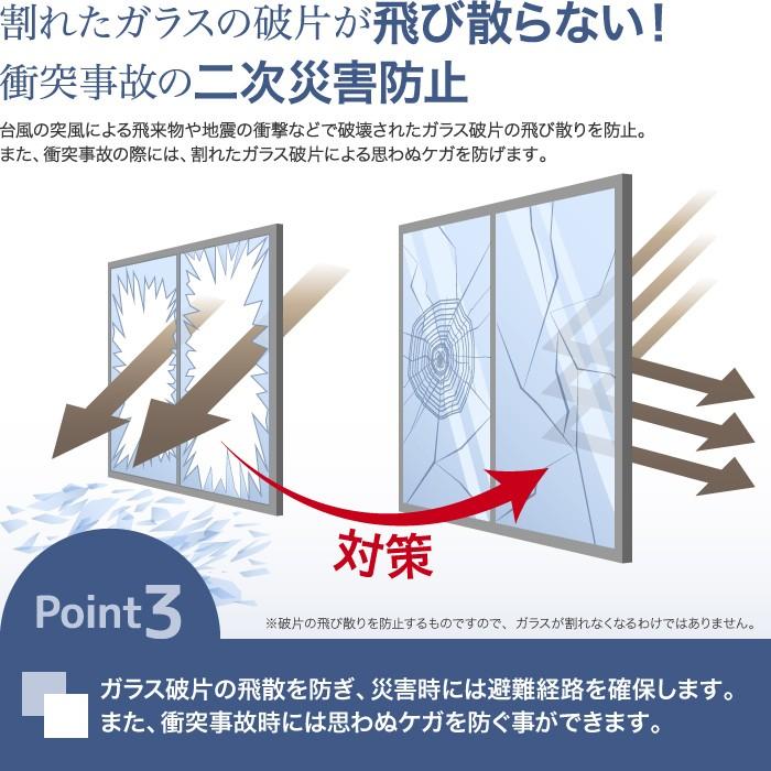 飛散防止で二次被害を防止。防災対策