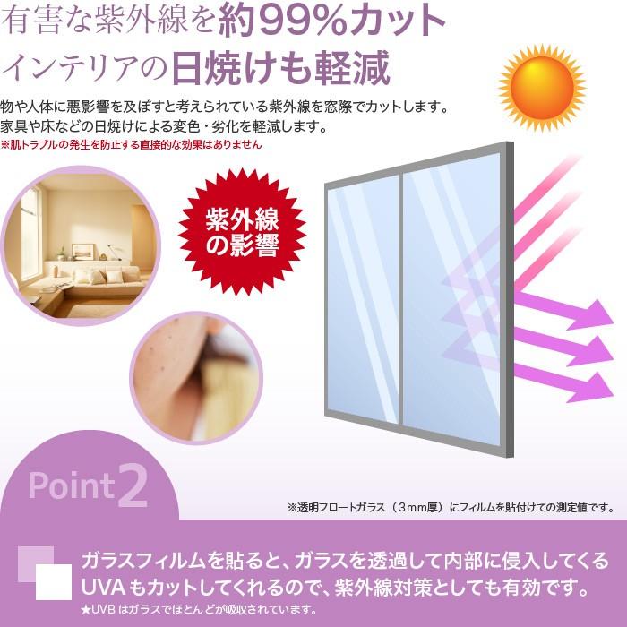 窓ガラス フィルム 紫外線カット(UVカット)軽減に