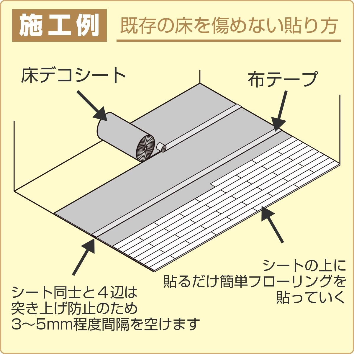 施工例 既存の床を傷めない貼り方 シート同士と4辺は突き上げ防止のため3〜5ミリ程度間隔を空けます シートの上に貼るだけ簡単フローリングを貼っていく