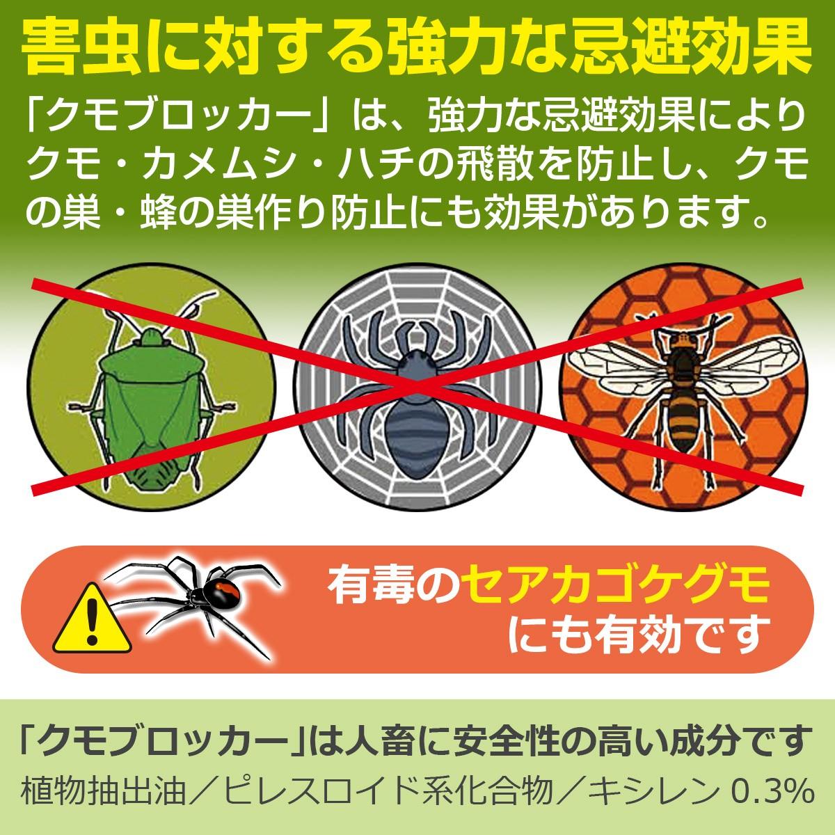 害虫に対する強力な忌避効果 「クモブロッカー」は、強力な忌避効果によりクモ・カメムシ・ハチの飛散を防止し、クモの巣・蜂の巣作り防止にも効果があります。有毒のセアカゴケグモにも有効です 「クモブロッカー」は人畜に安全性の高い成分です 植物抽出油/ピレスロイド系化合物/キシレン0.3%