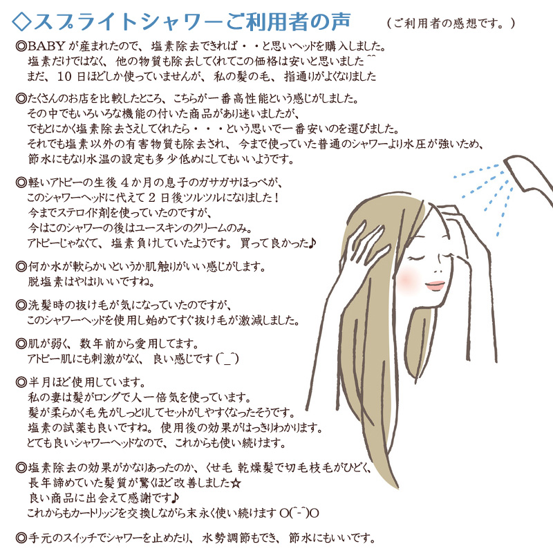 クリスタル シャワーヘッド 使用感