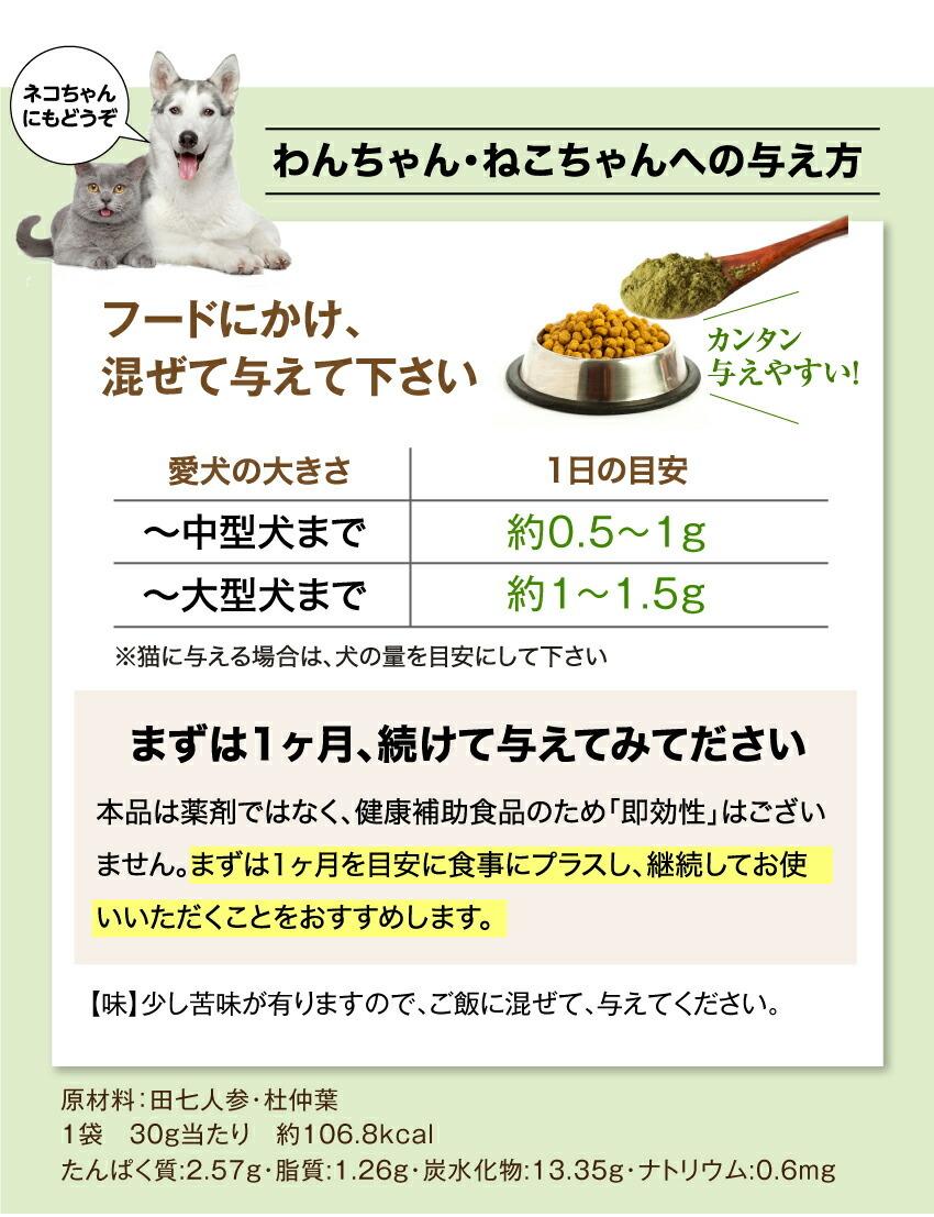 犬・猫・ペットの腎臓・腎臓病のサポート 無添加 サプリ