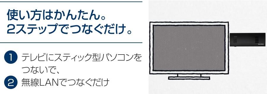 テレビにさすだけ簡単