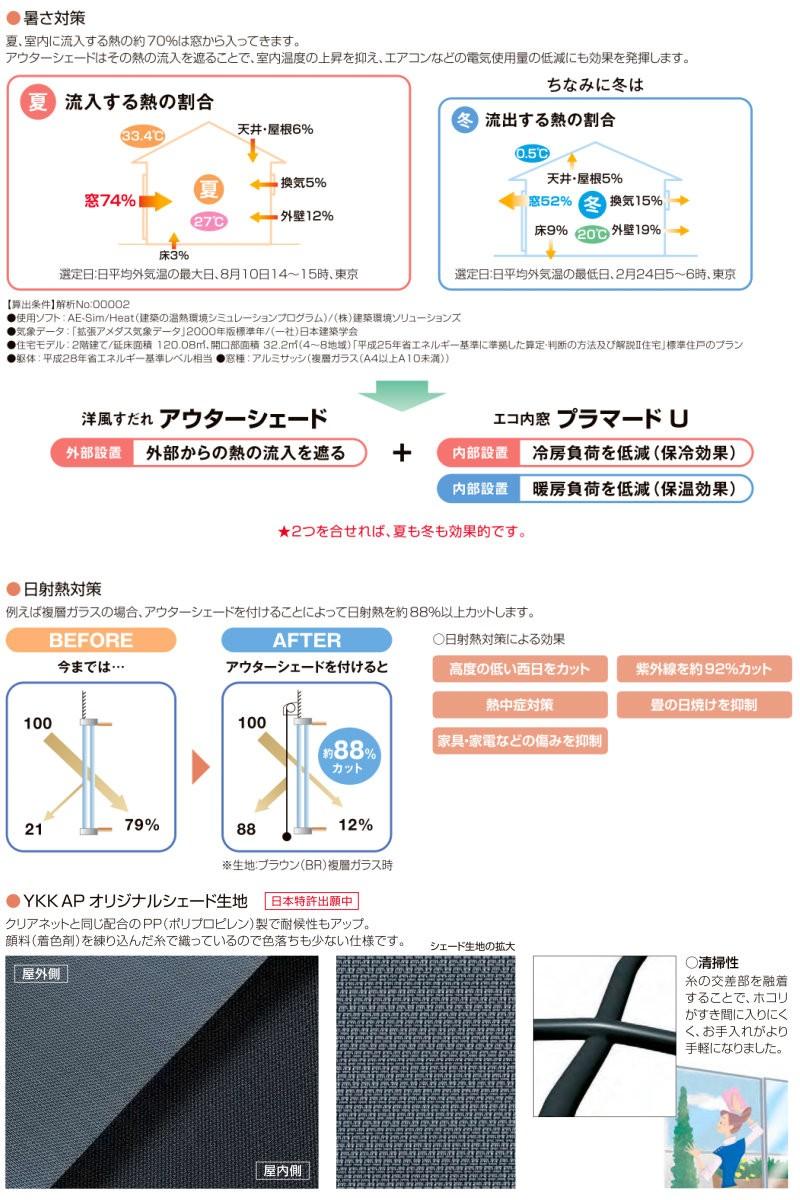 YKKapアウターシェード商品説明7