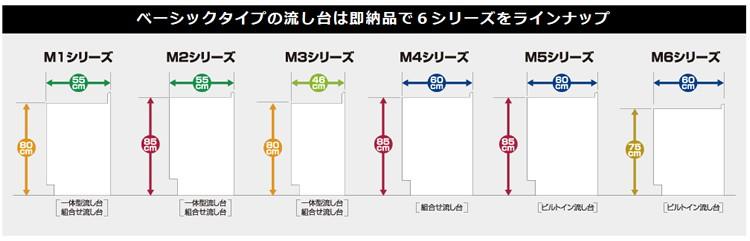 マイセットシステムキッチン ベーシックタイプの流し台は即納品で6シリーズをラインナップ。