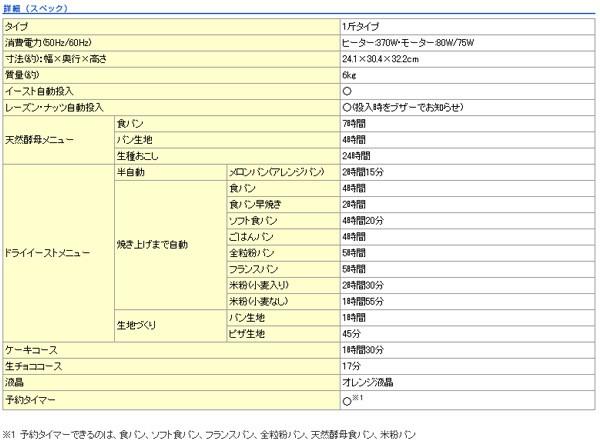 パナソニック(Panasonic)ホームベーカリー(1斤タイプ)SD-BH104-Dオレンジ