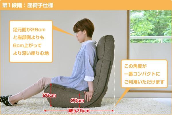 第一段階:座椅子仕様