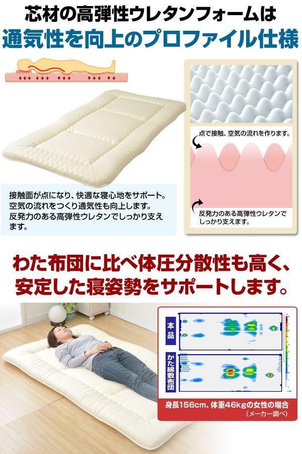 比べ体圧分散性も高く、安定した寝姿勢をサポート
