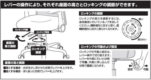 レバーの操作により、それぞれの座面の高さとロッキングの調節ができます。