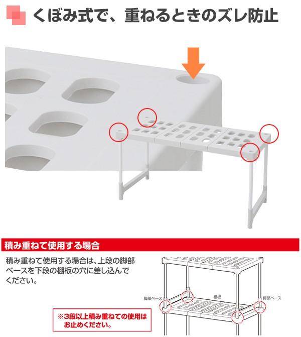 くぼみ式で重ねるときのヅレ防止