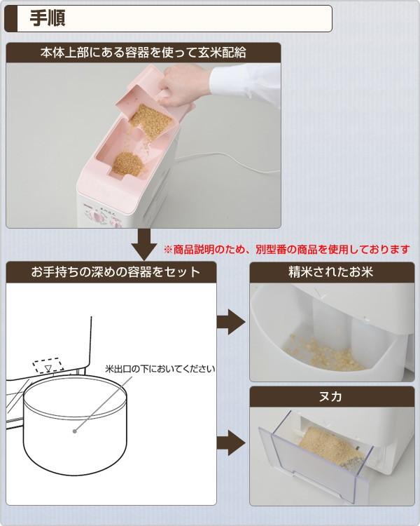 本体上部にある容器を使って玄米配給