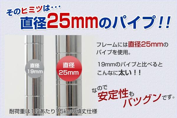 直径25mmのパイプ