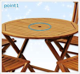 テーブル中央にはパラソルホール付