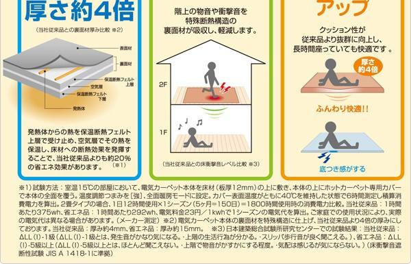 省エネホットカーペット本体(3畳タイプ)