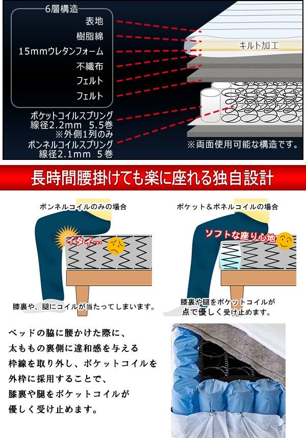 圧縮ロールポケット&ボンネルマットレス