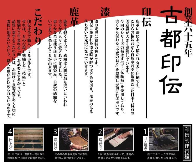 漆・鹿革日本伝統工芸プロダクト「古都印伝」説明