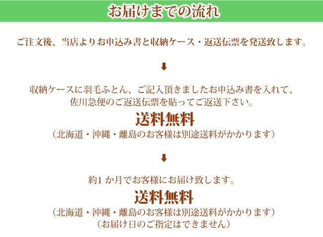 西川リビング羽毛布団リフォーム