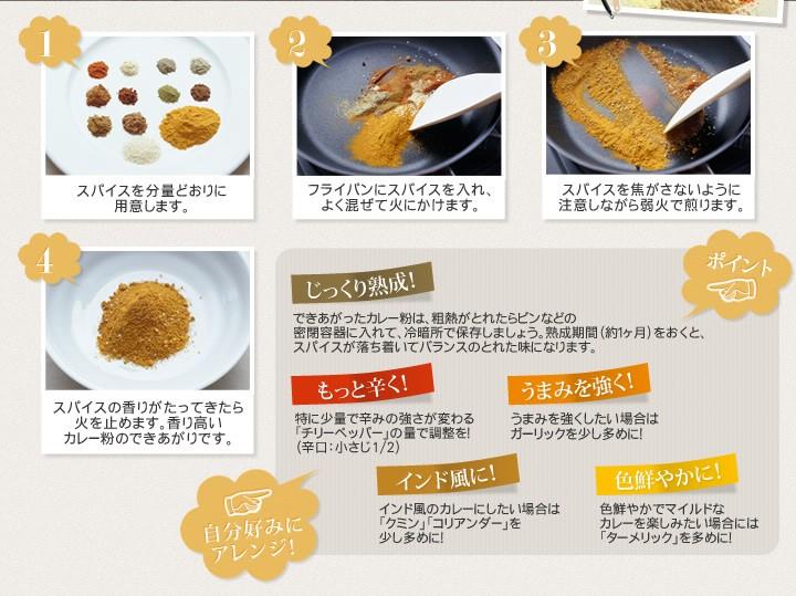 カレー粉の作り方のポイント