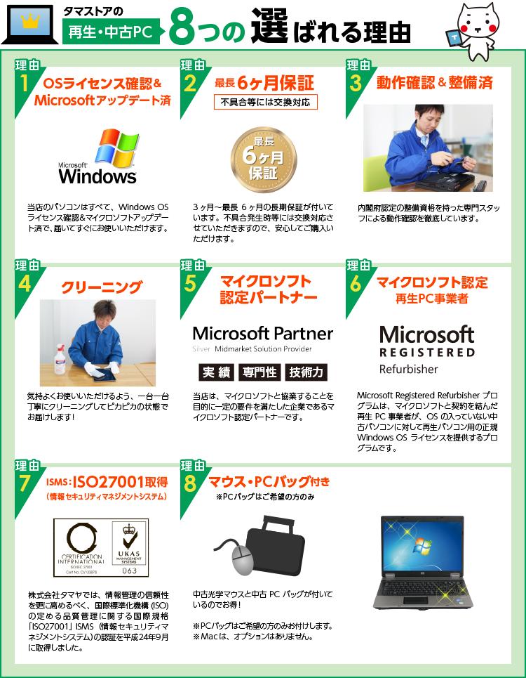 タマストアの中古・再生PCが選ばれる9つの理由