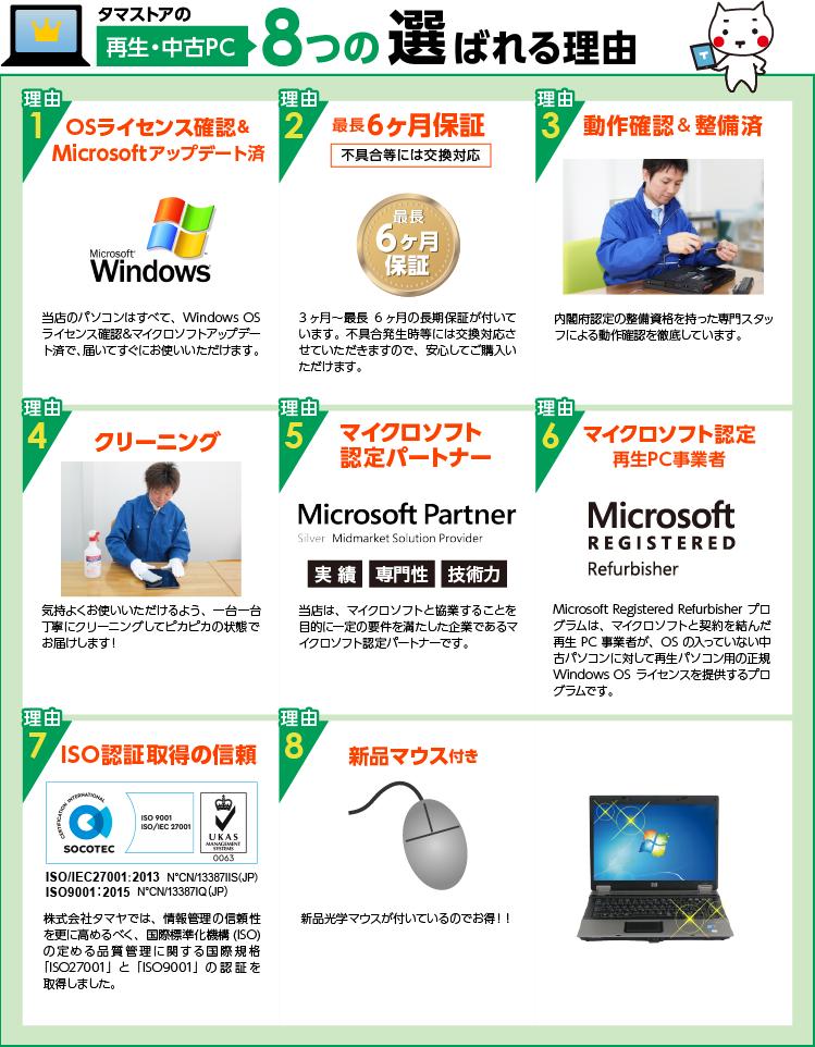 タマストアの中古・再生PCが選ばれる8つの理由