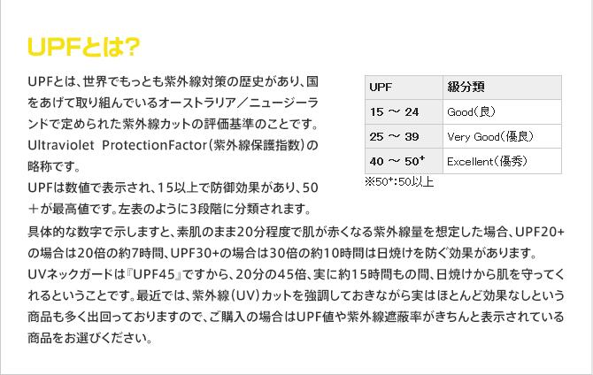 UPFとは? UPFとは、世界でもっとも紫外線対策の歴史があり、国をあげて取り組んでいるオーストラリア/ニュージーランドで定められた紫外線カットの評価基準のことです。Ultraviolet ProtectionFactor(紫外線保護指数)の略称です。UPFは数値で表示され、15以上で防御効果があり、50+が最高値です。左表のように3段階に分類されます。具体的な数字で示しますと、素肌のまま20分程度で肌が赤くなる紫外線量を想定した場合、UPF20+の場合は20倍の約7時間、UPF30+の場合は30倍の約10時間は日焼けを防ぐ効果があります。UVネックガードは『UPF45』ですから、20分の45倍、実に約15時間もの間、日焼けから肌を守ってくれるということです。最近では、紫外線(UV)カットを強調しておきながら実はほとんど効果なしという商品も多く出回っておりますので、ご購入の場合はUPF値や紫外線遮蔽率がきちんと表示されている商品をお選びください