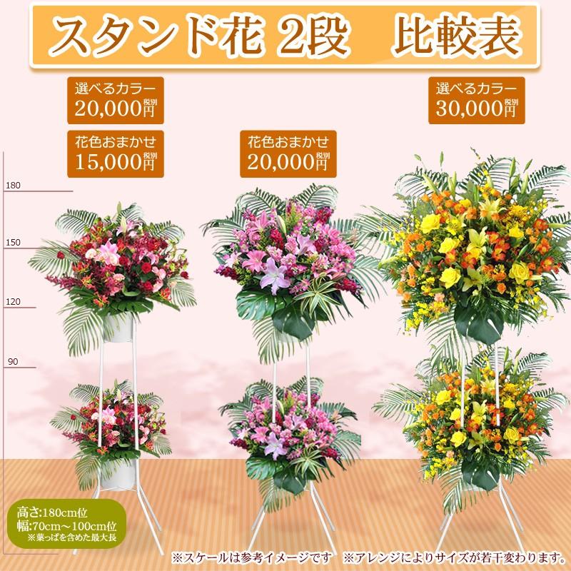 スタンド花 種類一覧2