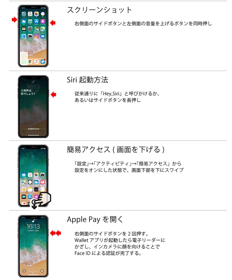 iPhone 6 / iPhone 6 Plus のフィルム