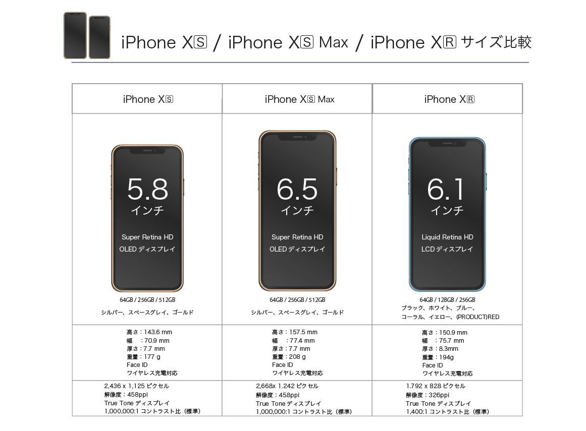 iPhone 6s / iPhone 6s Plus のフィルム